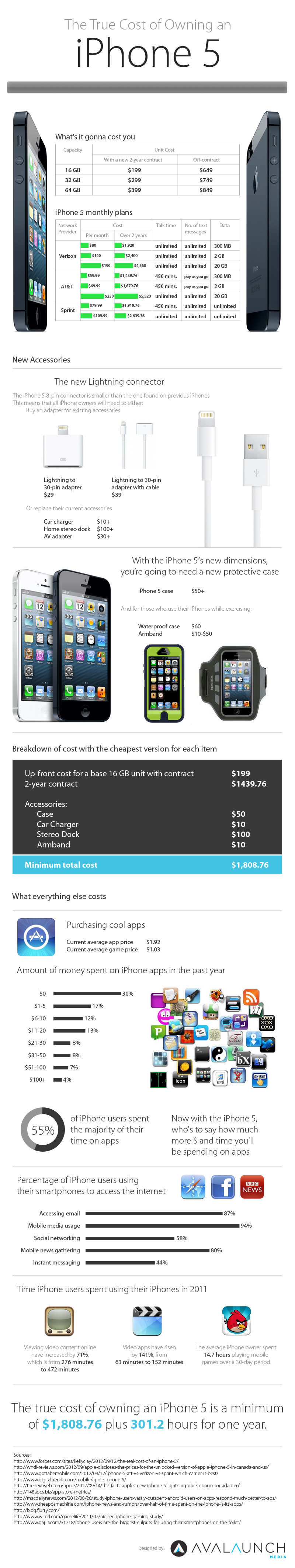 The iPhone 5 Will Cost You at Least ,800 [INFOGRAPHIC]